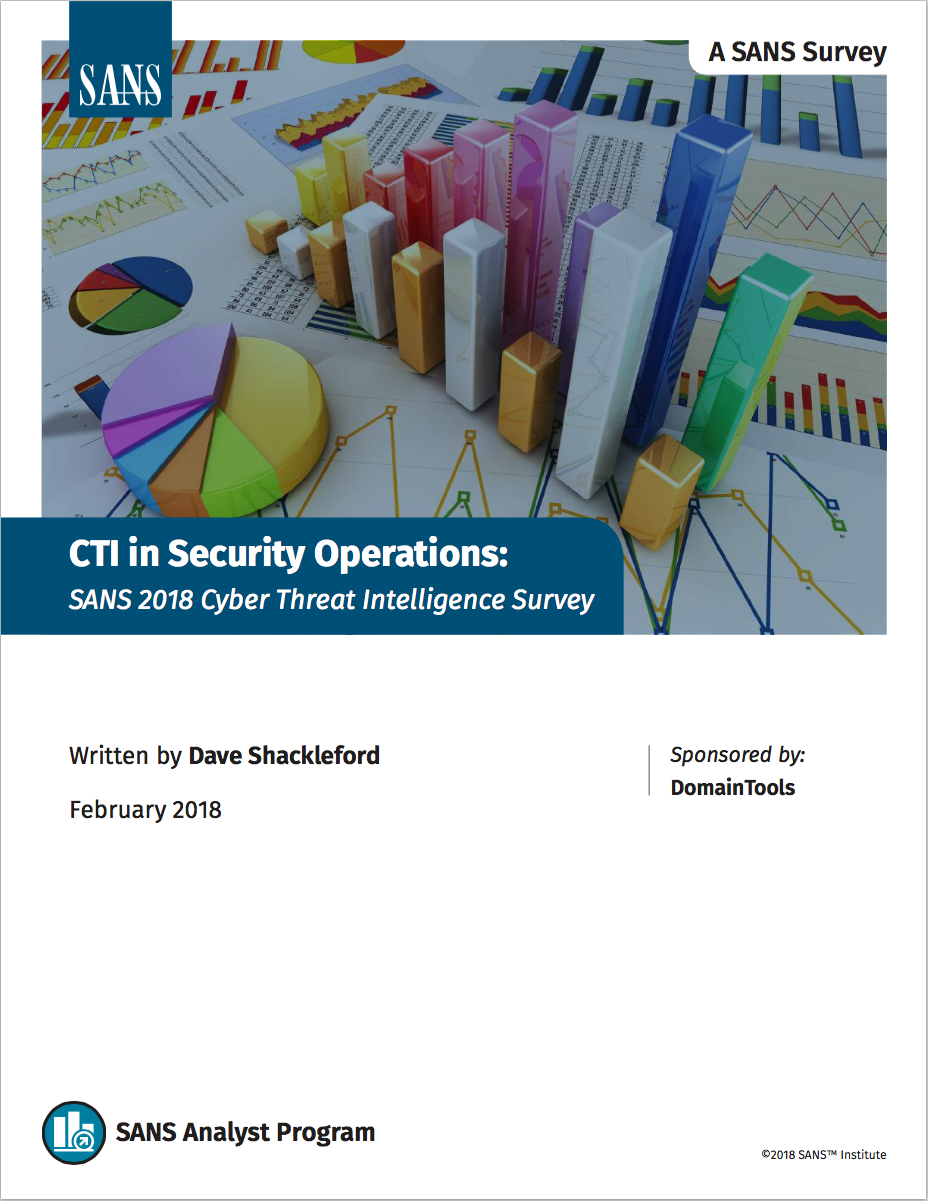 SANS Cyber Threat Intelligence Survey | CTI in Security Operations